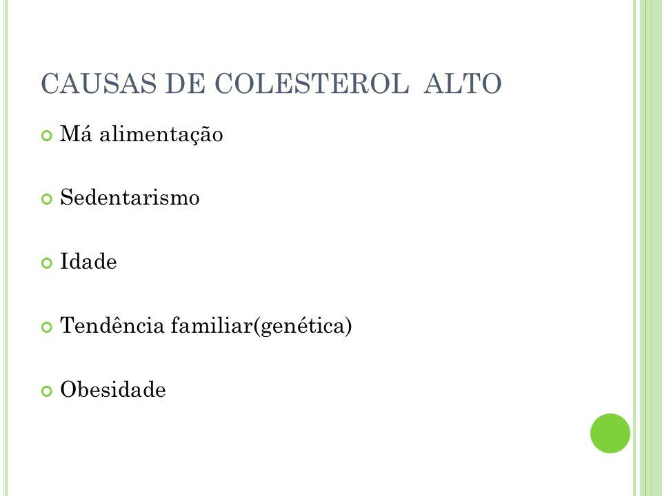 CAUSAS DE COLESTEROL ALTO Má alimentação Sedentarismo Idade Tendência familiar(genética) Obesidade