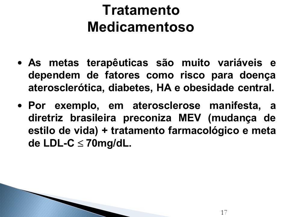 17 Tratamento Medicamentoso As metas terapêuticas são muito variáveis e dependem de fatores como risco para doença aterosclerótica, diabetes, HA e obe