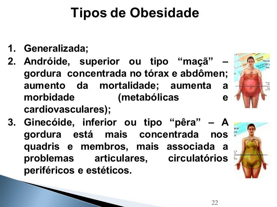 """22 Tipos de Obesidade 1.Generalizada; 2.Andróide, superior ou tipo """"maçã"""" – gordura concentrada no tórax e abdômen; aumento da mortalidade; aumenta a"""