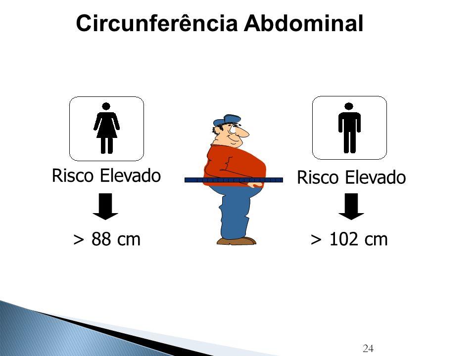 24 Circunferência Abdominal Risco Elevado > 102 cm> 88 cm Risco Elevado