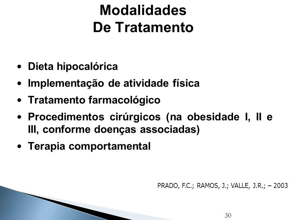 30 Modalidades De Tratamento Dieta hipocalórica Implementação de atividade física Tratamento farmacológico Procedimentos cirúrgicos (na obesidade I, I