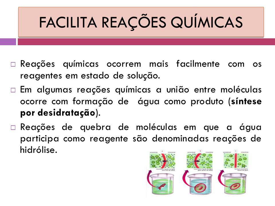 FACILITA REAÇÕES QUÍMICAS  Reações químicas ocorrem mais facilmente com os reagentes em estado de solução.