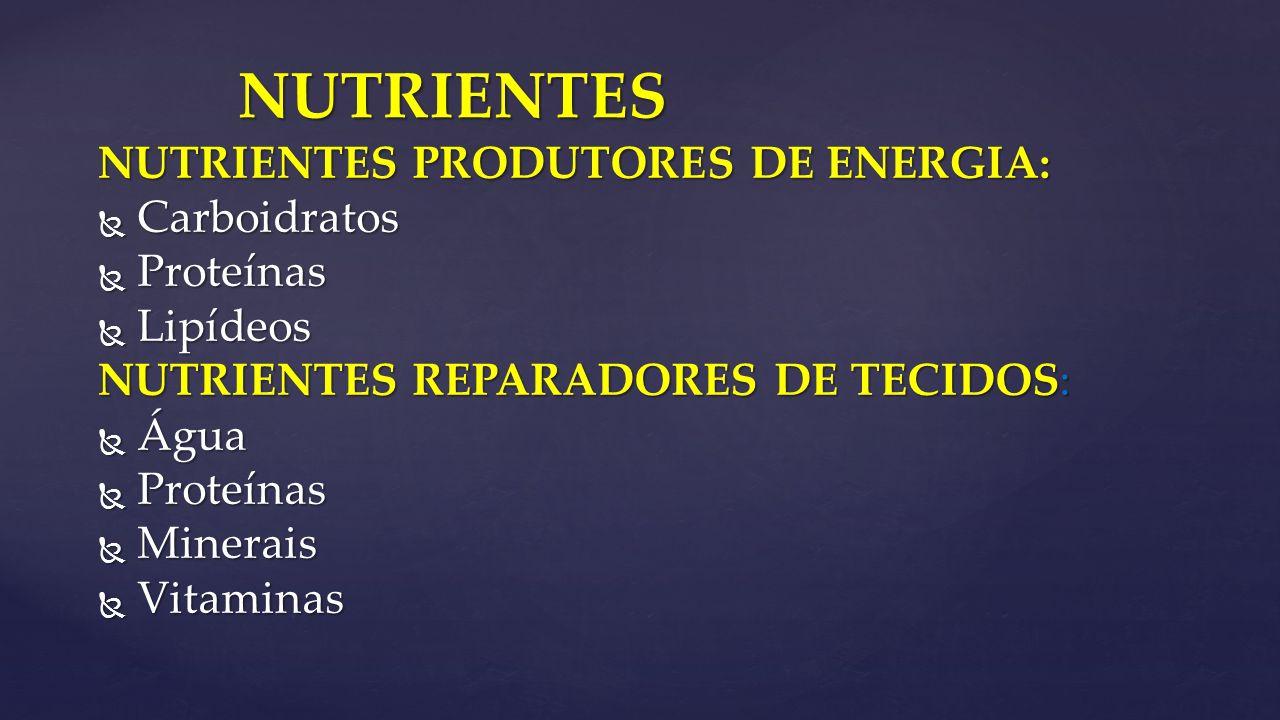 NUTRIENTES PRODUTORES DE ENERGIA:  Carboidratos  Proteínas  Lipídeos NUTRIENTES REPARADORES DE TECIDOS:  Água  Proteínas  Minerais  Vitaminas NUTRIENTES