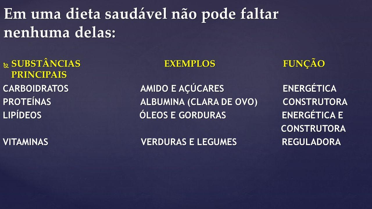  SUBSTÂNCIAS EXEMPLOS FUNÇÃO PRINCIPAIS CARBOIDRATOS AMIDO E AÇÚCARES ENERGÉTICA PROTEÍNAS ALBUMINA (CLARA DE OVO) CONSTRUTORA LIPÍDEOS ÓLEOS E GORDURAS ENERGÉTICA E CONSTRUTORA CONSTRUTORA VITAMINAS VERDURAS E LEGUMES REGULADORA Em uma dieta saudável não pode faltar nenhuma delas: