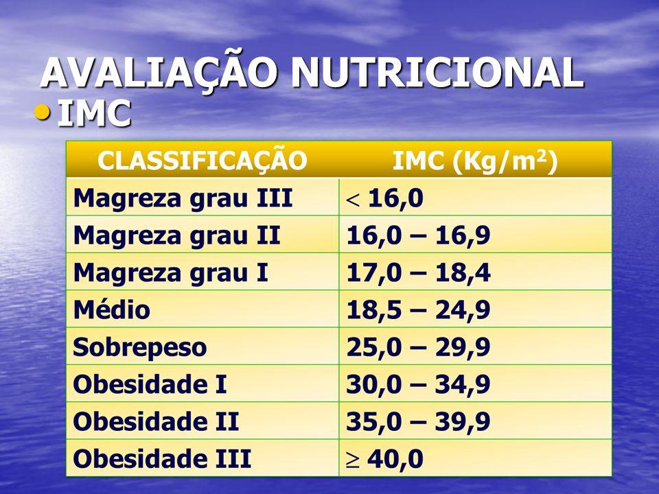 AVALIAÇÃO NUTRICIONAL IMC IMC