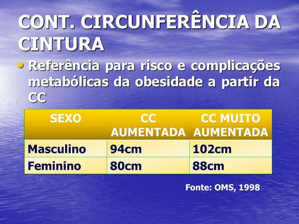 CONT. CIRCUNFERÊNCIA DA CINTURA Referência para risco e complicações metabólicas da obesidade a partir da CC Referência para risco e complicações meta