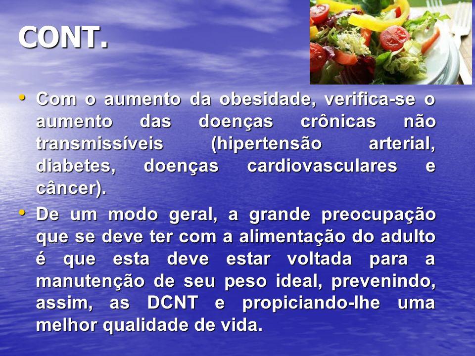 CONT. Com o aumento da obesidade, verifica-se o aumento das doenças crônicas não transmissíveis (hipertensão arterial, diabetes, doenças cardiovascula