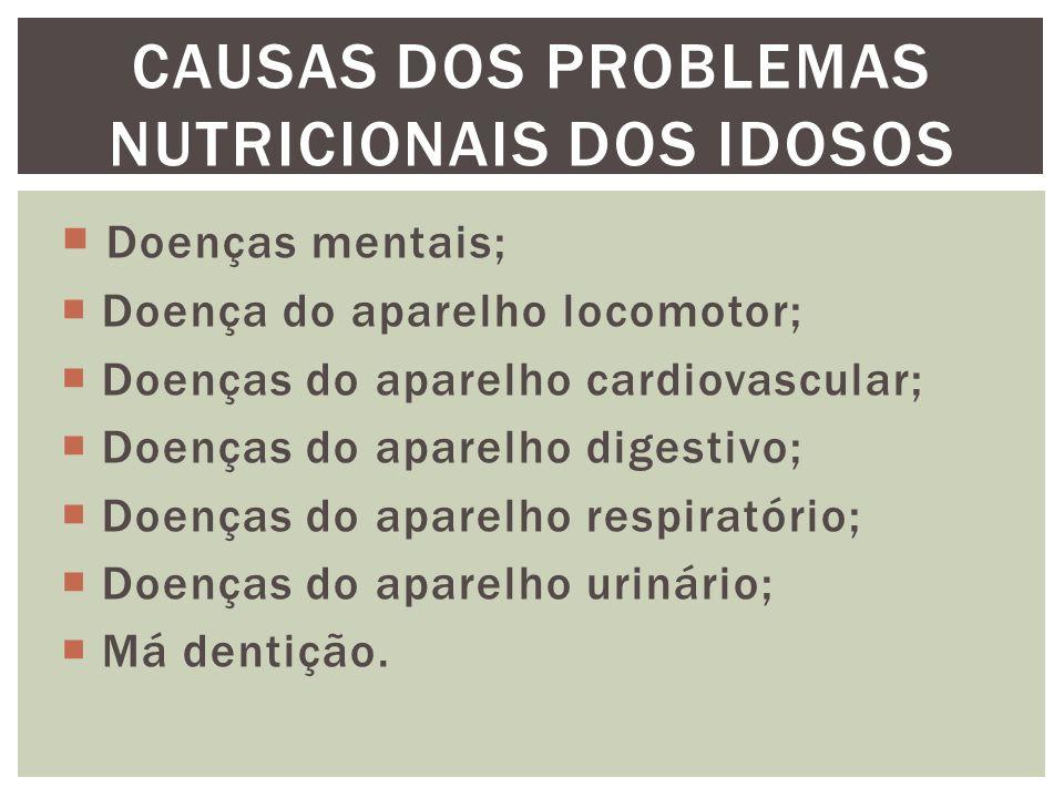  Doenças mentais;  Doença do aparelho locomotor;  Doenças do aparelho cardiovascular;  Doenças do aparelho digestivo;  Doenças do aparelho respiratório;  Doenças do aparelho urinário;  Má dentição.