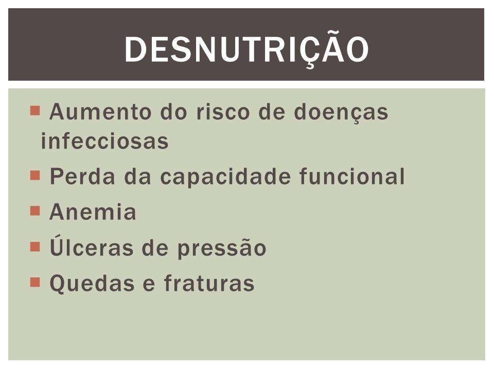  Aumento do risco de doenças infecciosas  Perda da capacidade funcional  Anemia  Úlceras de pressão  Quedas e fraturas DESNUTRIÇÃO