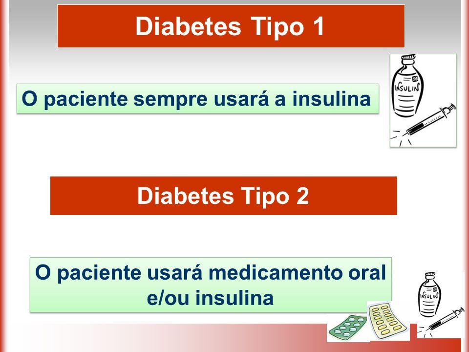 Diabetes Tipo 1 O paciente sempre usará a insulina Diabetes Tipo 2 O paciente usará medicamento oral e/ou insulina