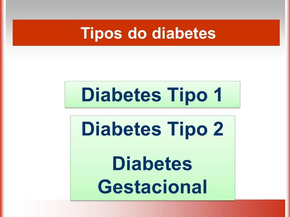Tipos do diabetes Diabetes Tipo 1 Diabetes Tipo 1 Diabetes Tipo 2 Diabetes Gestacional Diabetes Tipo 2 Diabetes Gestacional