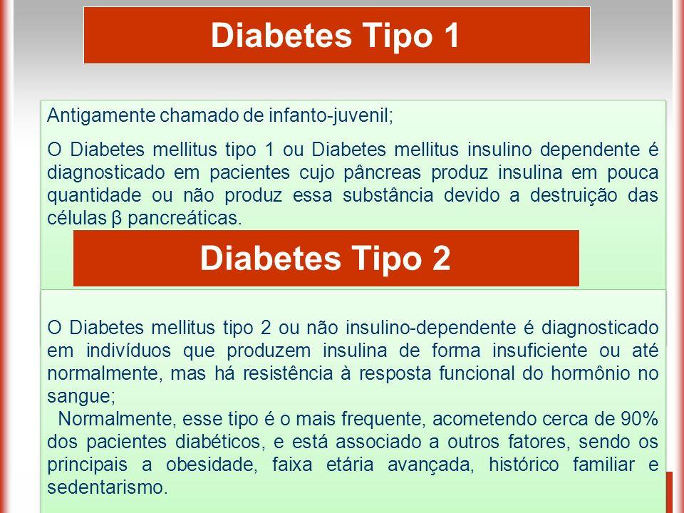 Diabetes Tipo 1 Antigamente chamado de infanto-juvenil; O Diabetes mellitus tipo 1 ou Diabetes mellitus insulino dependente é diagnosticado em pacientes cujo pâncreas produz insulina em pouca quantidade ou não produz essa substância devido a destruição das células β pancreáticas.