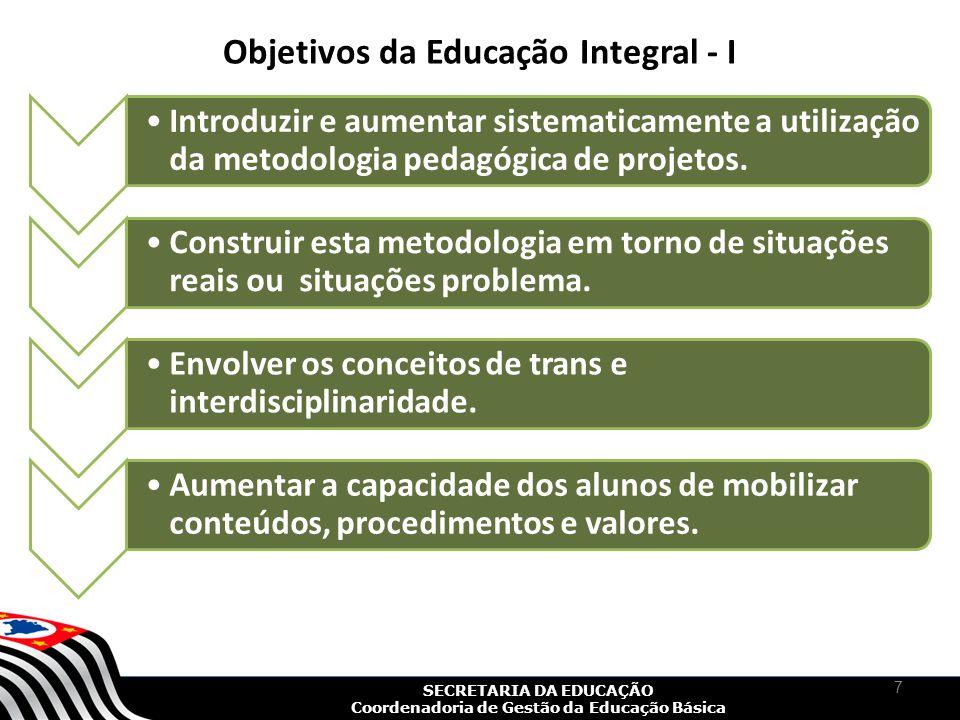 SECRETARIA DA EDUCAÇÃO Coordenadoria de Gestão da Educação Básica Objetivos da Educação Integral - II 8 Oferecer novos percursos educativos, com apoio das tecnologias da informação.