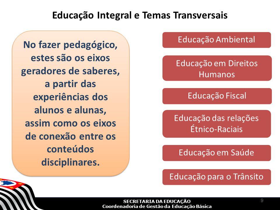 SECRETARIA DA EDUCAÇÃO Coordenadoria de Gestão da Educação Básica Objetivos da Educação Integral - III 10 Reconhecer o papel do professor como orientador da formação integral dos alunos.