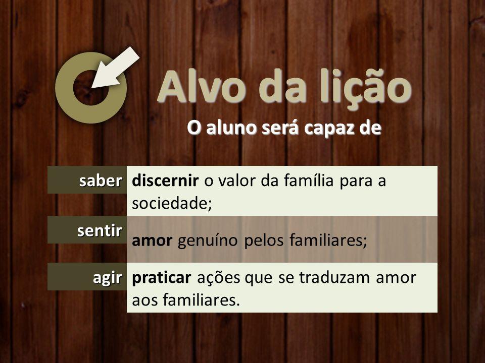 O amor na família, vamos defini-lo ou conceituá-lo e olhar os diferentes ângulos dentro da família, no sentido de quem deve amar a quem e como deve fazê-lo.