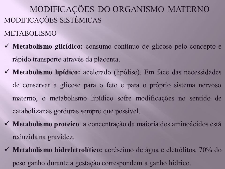 MODIFICAÇÕES DO ORGANISMO MATERNO MODIFICAÇÕES SISTÊMICAS METABOLISMO Metabolismo glicídico: consumo contínuo de glicose pelo concepto e rápido transporte através da placenta.
