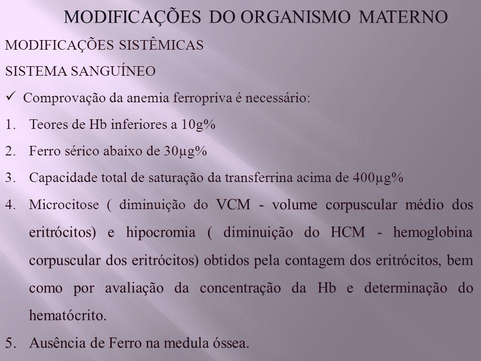 MODIFICAÇÕES DO ORGANISMO MATERNO MODIFICAÇÕES SISTÊMICAS SISTEMA SANGUÍNEO Comprovação da anemia ferropriva é necessário: 1.Teores de Hb inferiores a 10g% 2.Ferro sérico abaixo de 30µg% 3.Capacidade total de saturação da transferrina acima de 400µg% 4.Microcitose ( diminuição do VCM - volume corpuscular médio dos eritrócitos) e hipocromia ( diminuição do HCM - hemoglobina corpuscular dos eritrócitos) obtidos pela contagem dos eritrócitos, bem como por avaliação da concentração da Hb e determinação do hematócrito.
