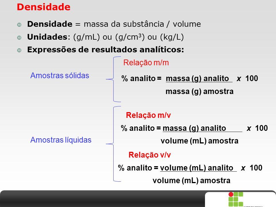 X SAIR Densidade  Densidade = massa da substância / volume  Unidades: (g/mL) ou (g/cm 3 ) ou (kg/L)  Expressões de resultados analíticos: Relação m