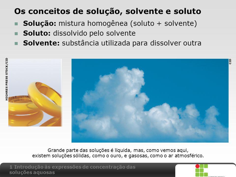 X SAIR Os conceitos de solução, solvente e soluto Solução: mistura homogênea (soluto + solvente) Soluto: dissolvido pelo solvente Solvente: substância