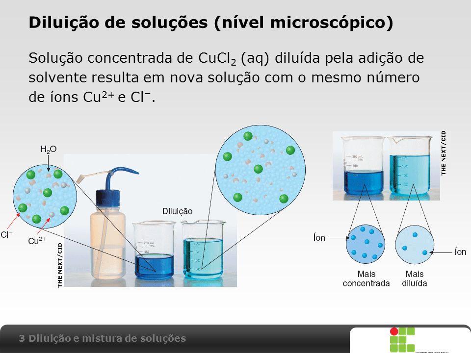 X SAIR Diluição de soluções (nível microscópico) Solução concentrada de CuCl 2 (aq) diluída pela adição de solvente resulta em nova solução com o mesm