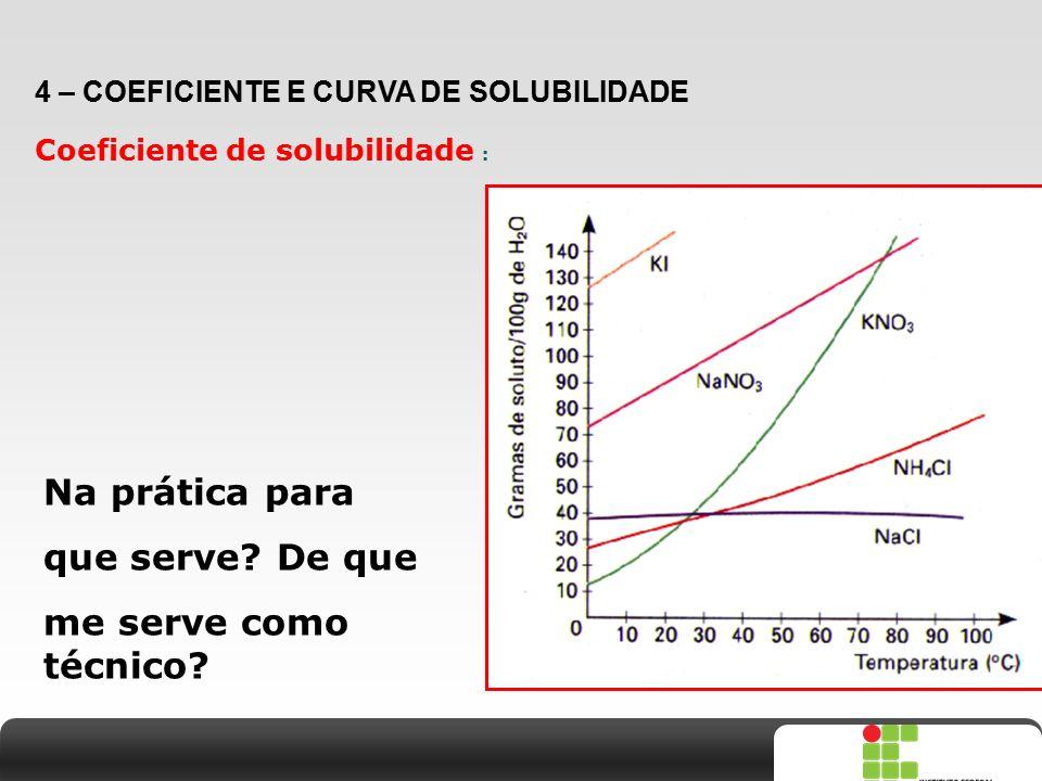 X SAIR 4 – COEFICIENTE E CURVA DE SOLUBILIDADE Coeficiente de solubilidade : Na prática para que serve? De que me serve como técnico?