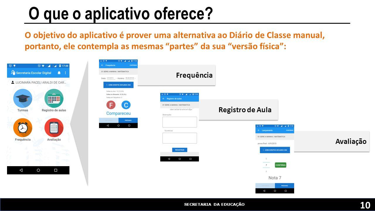 SECRETARIA DA EDUCAÇÃO Avaliação Registro de Aula Frequência O que o aplicativo oferece.