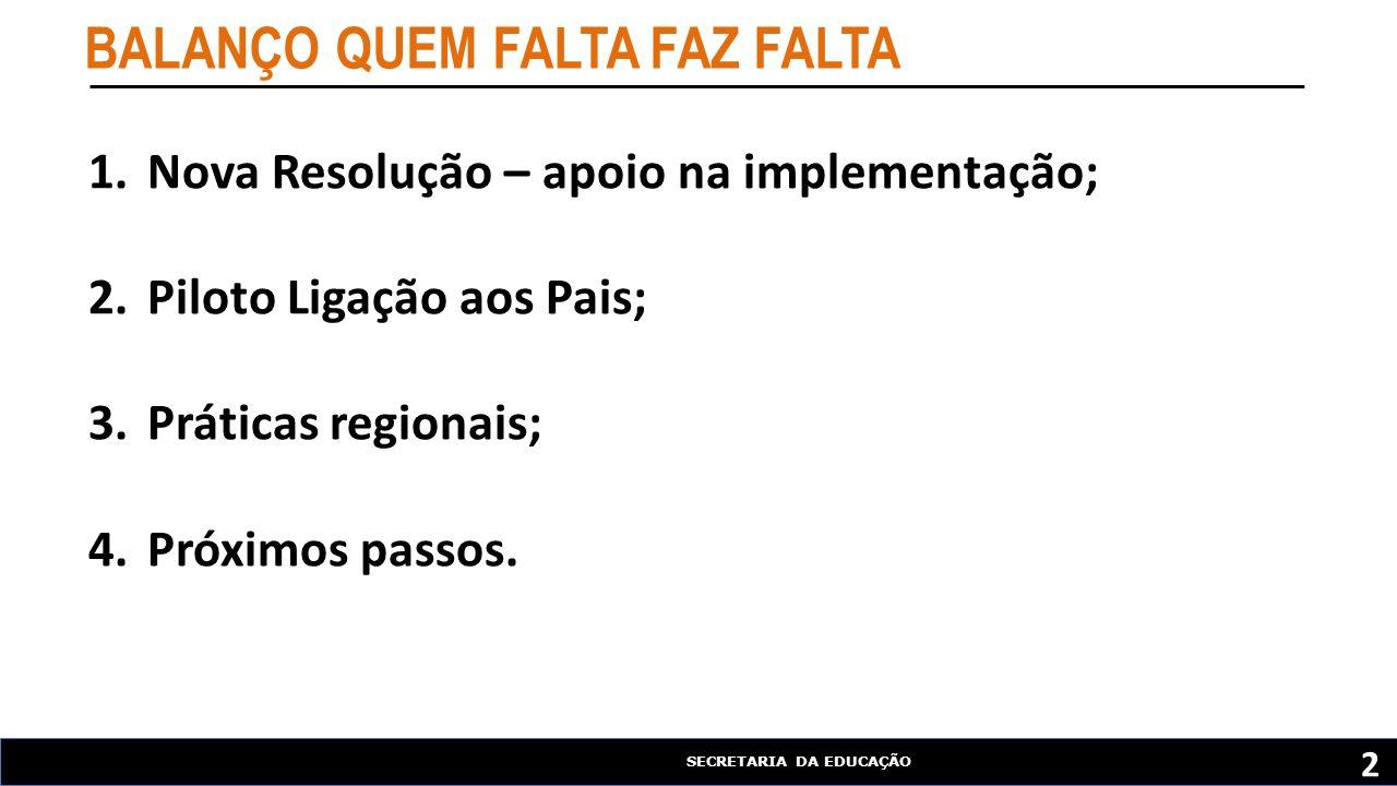SECRETARIA DA EDUCAÇÃO BALANÇO QUEM FALTA FAZ FALTA 2 1.Nova Resolução – apoio na implementação; 2.Piloto Ligação aos Pais; 3.Práticas regionais; 4.Próximos passos.