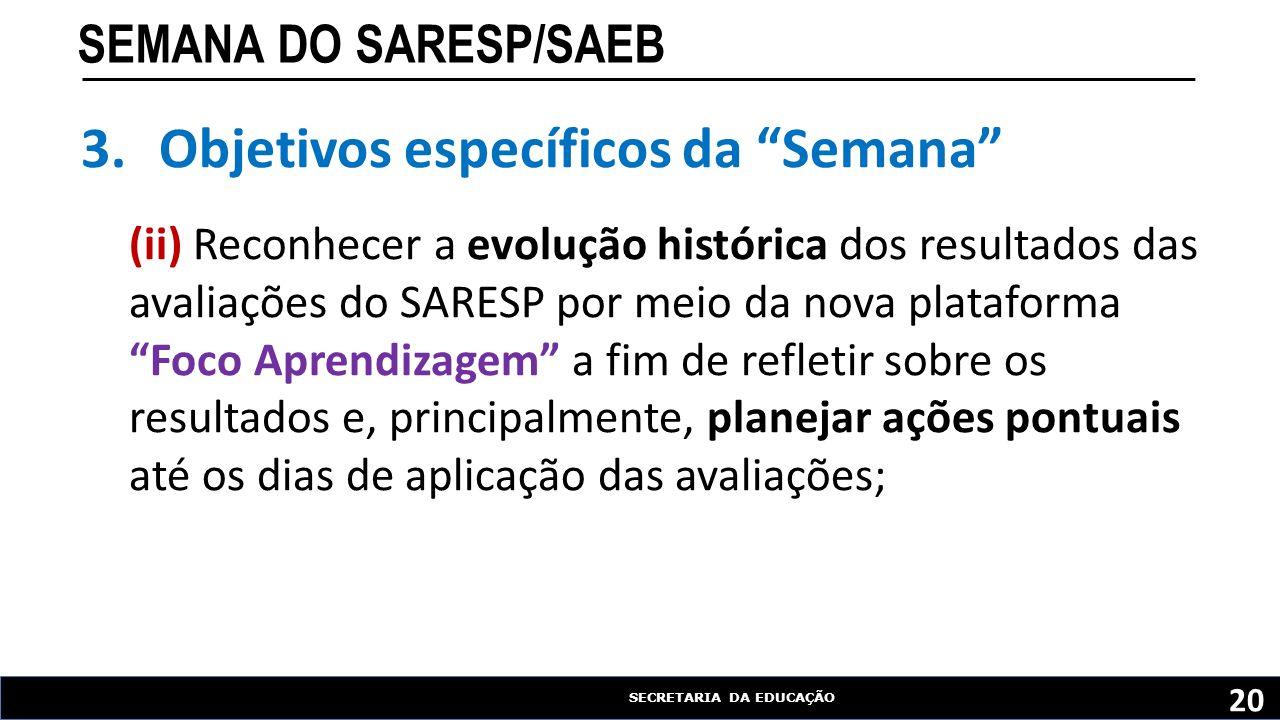 """SECRETARIA DA EDUCAÇÃO SEMANA DO SARESP/SAEB 20 3.Objetivos específicos da """"Semana"""" (ii) Reconhecer a evolução histórica dos resultados das avaliações"""