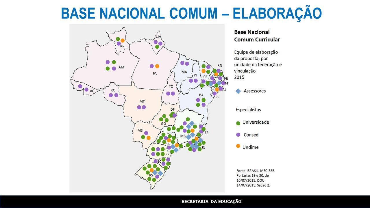 SECRETARIA DA EDUCAÇÃO BASE NACIONAL COMUM – ELABORAÇÃO