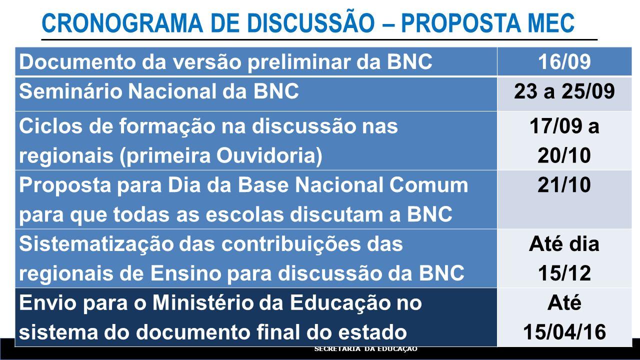 SECRETARIA DA EDUCAÇÃO Documento da versão preliminar da BNC16/09 Seminário Nacional da BNC23 a 25/09 Ciclos de formação na discussão nas regionais (p