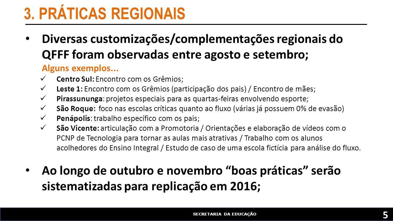 SECRETARIA DA EDUCAÇÃO 3. PRÁTICAS REGIONAIS 5 Diversas customizações/complementações regionais do QFFF foram observadas entre agosto e setembro; Algu