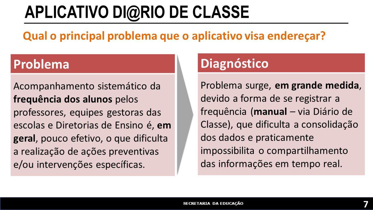 SECRETARIA DA EDUCAÇÃO APLICATIVO DI@RIO DE CLASSE Professores já possuem uma alta carga de tarefas operacionais – portanto, qualquer que seja a solução, proposta não pode ser entendida como mais um trabalho a ser feito .