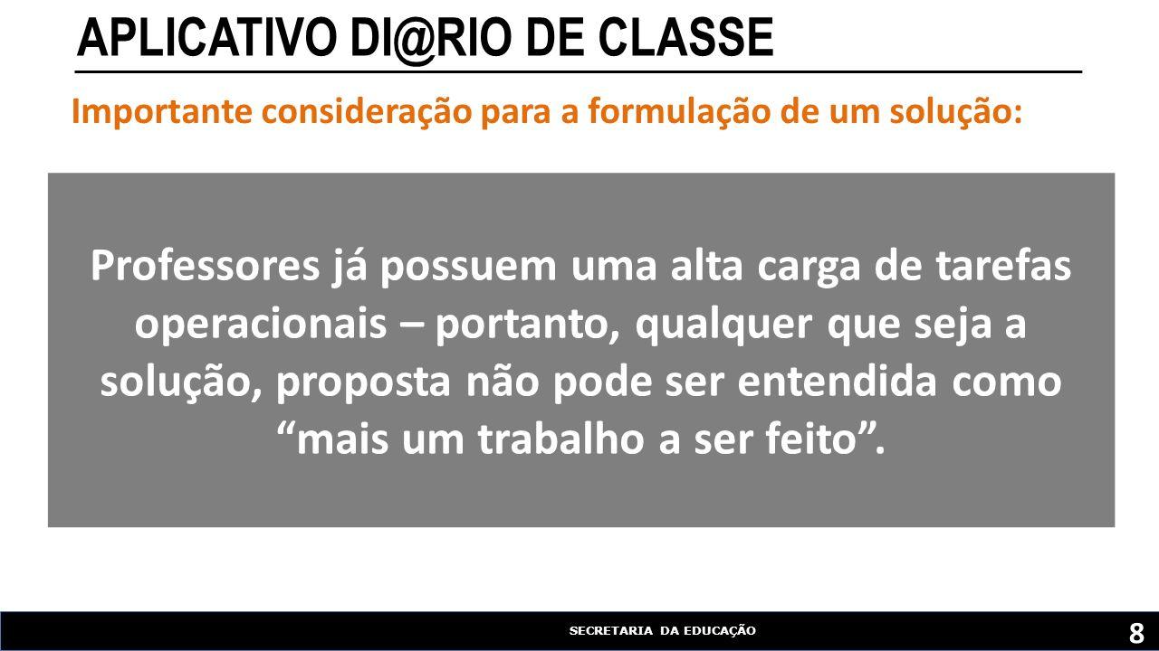 SECRETARIA DA EDUCAÇÃO APLICATIVO DI@RIO DE CLASSE Professores já possuem uma alta carga de tarefas operacionais – portanto, qualquer que seja a soluç