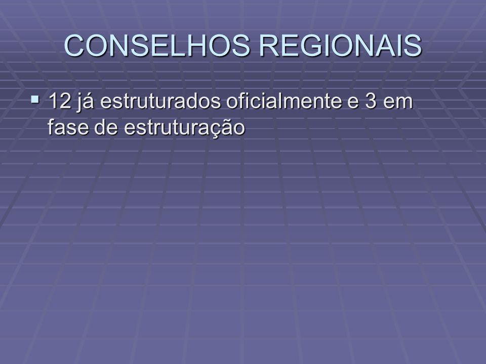 CONSELHOS REGIONAIS  12 já estruturados oficialmente e 3 em fase de estruturação