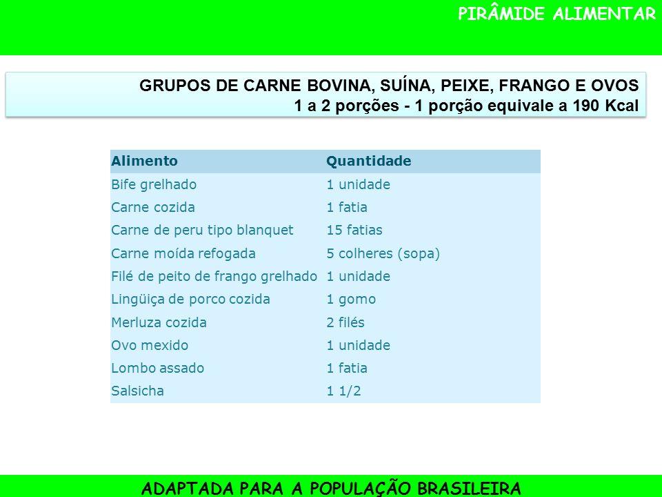 PIRÂMIDE ALIMENTAR ADAPTADA PARA A POPULAÇÃO BRASILEIRA GRUPOS DE CARNE BOVINA, SUÍNA, PEIXE, FRANGO E OVOS 1 a 2 porções - 1 porção equivale a 190 Kcal GRUPOS DE CARNE BOVINA, SUÍNA, PEIXE, FRANGO E OVOS 1 a 2 porções - 1 porção equivale a 190 Kcal AlimentoQuantidade Bife grelhado1 unidade Carne cozida1 fatia Carne de peru tipo blanquet15 fatias Carne moída refogada5 colheres (sopa) Filé de peito de frango grelhado1 unidade Lingüiça de porco cozida1 gomo Merluza cozida2 filés Ovo mexido1 unidade Lombo assado1 fatia Salsicha1 1/2