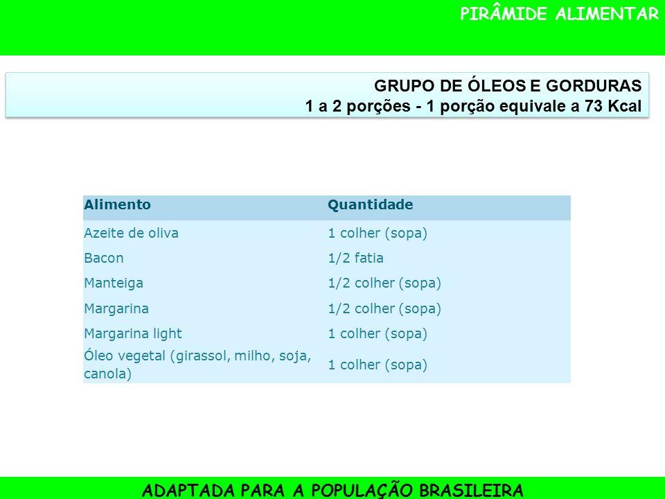 PIRÂMIDE ALIMENTAR ADAPTADA PARA A POPULAÇÃO BRASILEIRA GRUPO DE ÓLEOS E GORDURAS 1 a 2 porções - 1 porção equivale a 73 Kcal GRUPO DE ÓLEOS E GORDURAS 1 a 2 porções - 1 porção equivale a 73 Kcal AlimentoQuantidade Azeite de oliva1 colher (sopa) Bacon1/2 fatia Manteiga1/2 colher (sopa) Margarina1/2 colher (sopa) Margarina light1 colher (sopa) Óleo vegetal (girassol, milho, soja, canola) 1 colher (sopa)