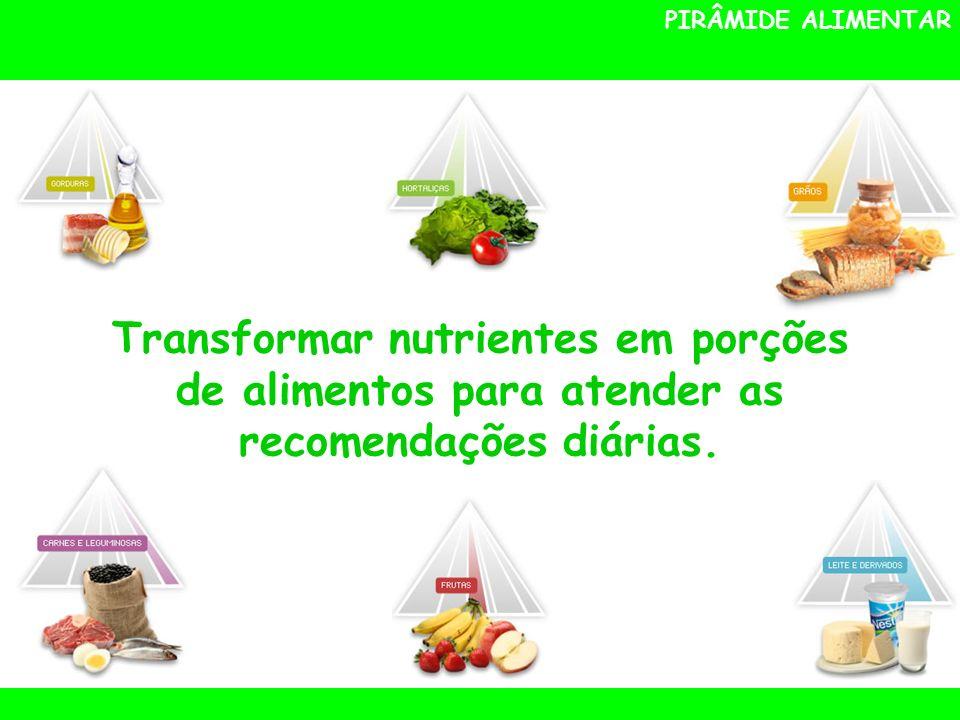 Transformar nutrientes em porções de alimentos para atender as recomendações diárias.