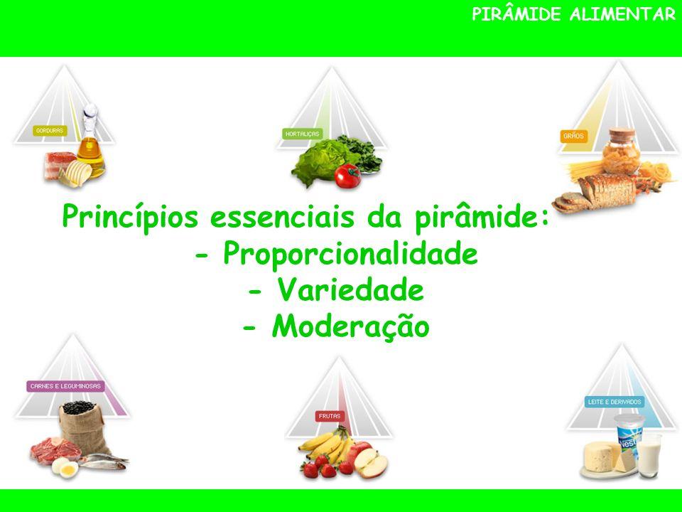 Princípios essenciais da pirâmide: - Proporcionalidade - Variedade - Moderação PIRÂMIDE ALIMENTAR