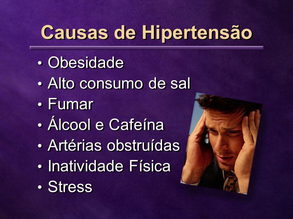 Obesidade Alto consumo de sal Fumar Álcool e Cafeína Artérias obstruídas Inatividade Física Stress Causas de Hipertensão