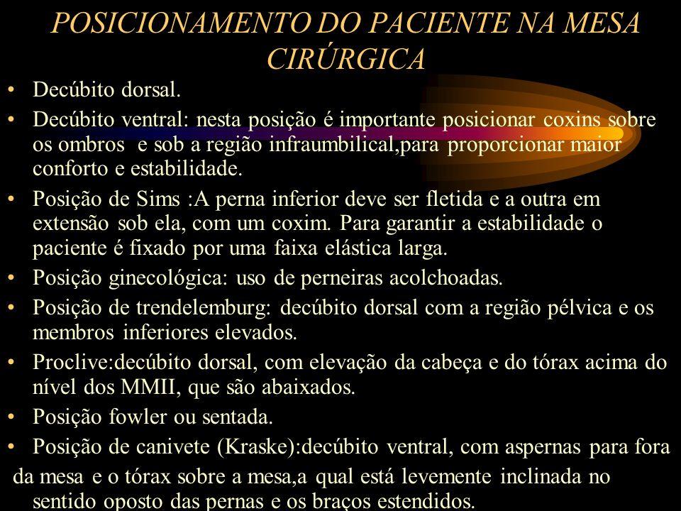 POSICIONAMENTO DO PACIENTE NA MESA CIRÚRGICA Decúbito dorsal.