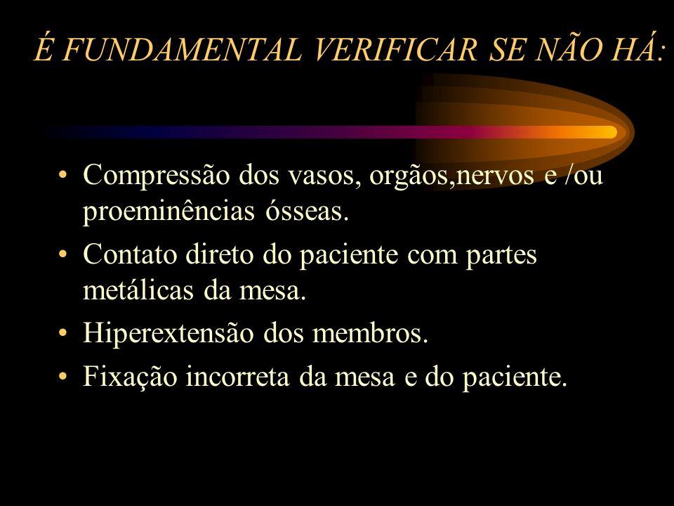 É FUNDAMENTAL VERIFICAR SE NÃO HÁ: Compressão dos vasos, orgãos,nervos e /ou proeminências ósseas.