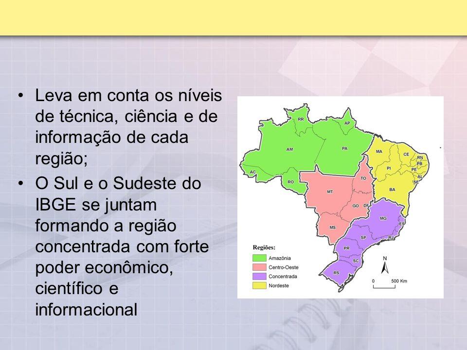 Leva em conta os níveis de técnica, ciência e de informação de cada região; O Sul e o Sudeste do IBGE se juntam formando a região concentrada com forte poder econômico, científico e informacional