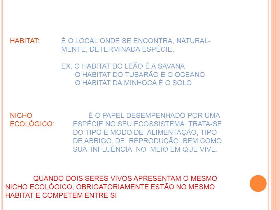 HABITAT: É O LOCAL ONDE SE ENCONTRA, NATURAL- MENTE, DETERMINADA ESPÉCIE.