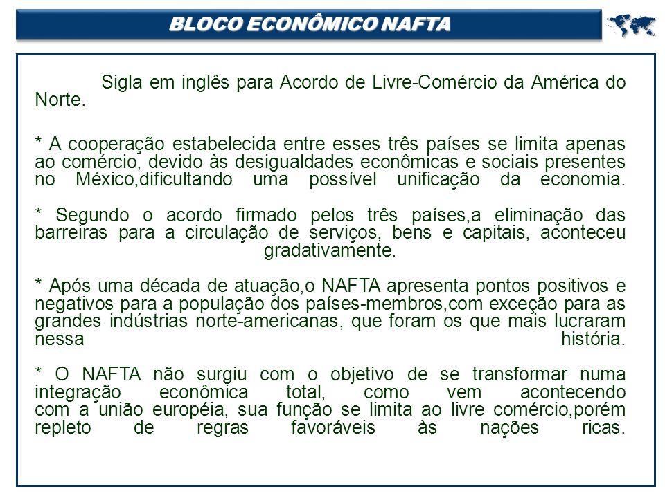 BLOCO ECONÔMICO NAFTA  Sigla em inglês para Acordo de Livre-Comércio da América do Norte.