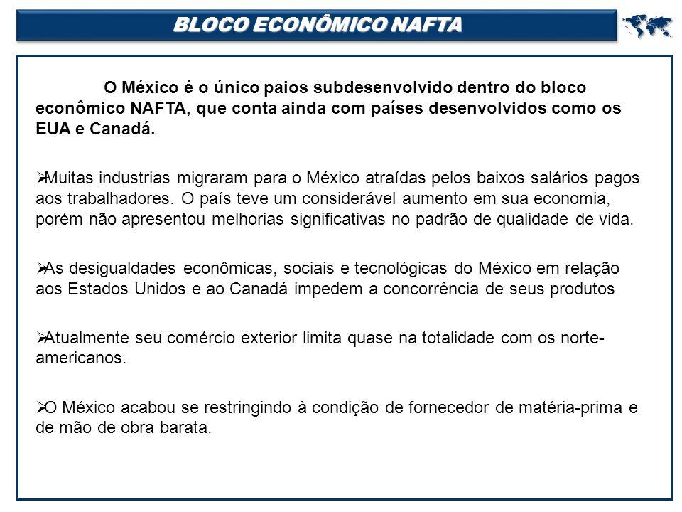 BLOCO ECONÔMICO NAFTA  O México é o único paios subdesenvolvido dentro do bloco econômico NAFTA, que conta ainda com países desenvolvidos como os EUA e Canadá.