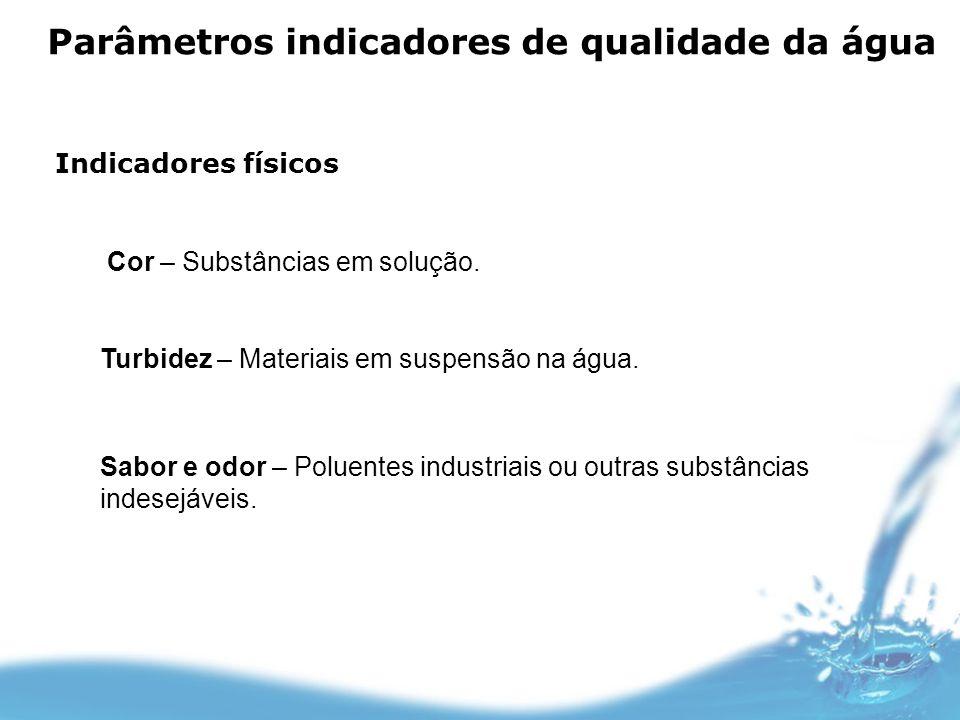 Parâmetros indicadores de qualidade da água Indicadores físicos Cor – Substâncias em solução. Turbidez – Materiais em suspensão na água. Sabor e odor
