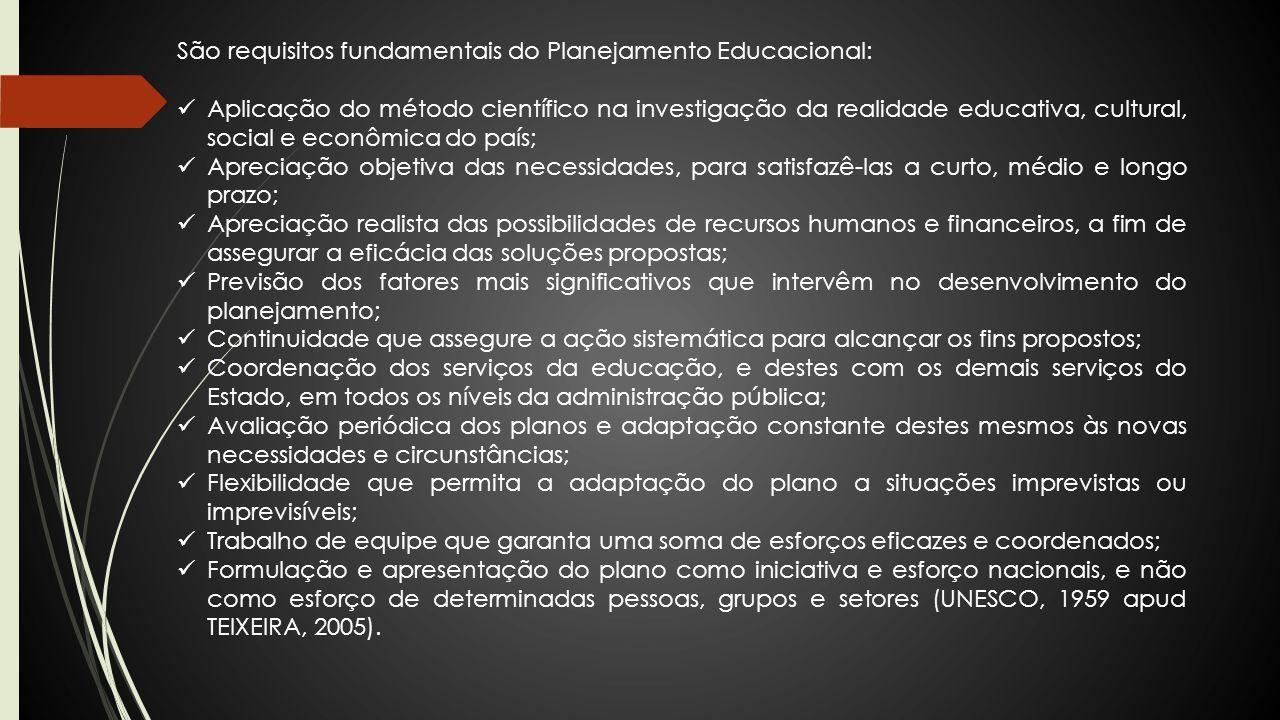 São requisitos fundamentais do Planejamento Educacional: Aplicação do método científico na investigação da realidade educativa, cultural, social e eco