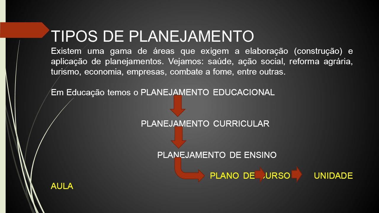 TIPOS DE PLANEJAMENTO Existem uma gama de áreas que exigem a elaboração (construção) e aplicação de planejamentos. Vejamos: saúde, ação social, reform