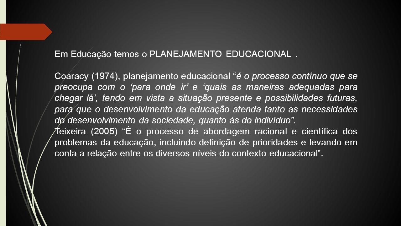 """Em Educação temos o PLANEJAMENTO EDUCACIONAL. Coaracy (1974), planejamento educacional """"é o processo contínuo que se preocupa com o 'para onde ir' e '"""