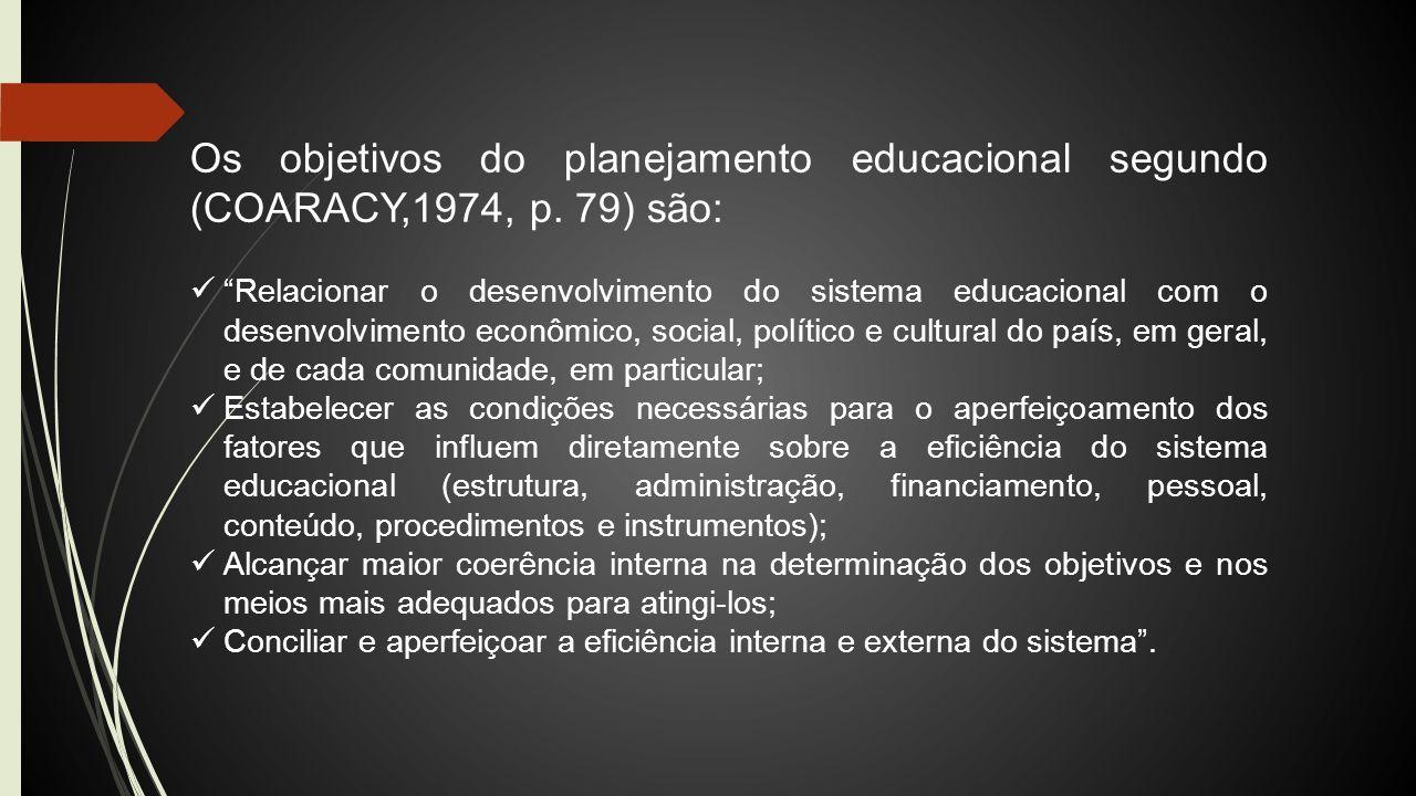 """Os objetivos do planejamento educacional segundo (COARACY,1974, p. 79) são: """"Relacionar o desenvolvimento do sistema educacional com o desenvolvimento"""